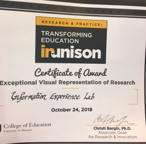 Certificate of Award Exceptional Visual Representation of Research Information Experience Lab October 24, 2018 College of Education University of Missouri, Chrisit Bergin, Ph.D. Associate Dean for Research and Innovation